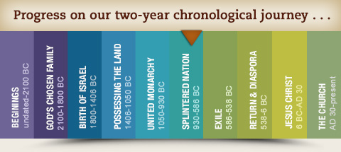 Progress on our two-year chronological journey…