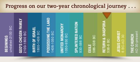 Progressonourtwo-yearchronologicaljourney…